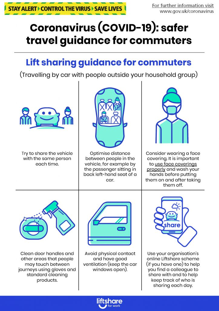 Coronavirus safer travel: Liftsharing guidance for commuters: 1. Try to share the car with the same people each time. 2. Optimise distance between people in the car. 3. Consider wearing a face covering. 4. Clean door handles and other areas that people may touch between journeys. 5 Avoid physical contact and have good ventilation. 6. Use your organisation's online liftshare scheme to help you keep track of who is sharing each day.